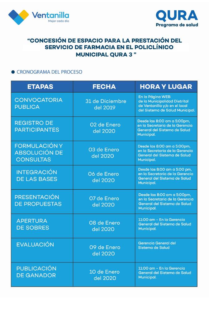 CRONOGRAMA_FARMACIA-min