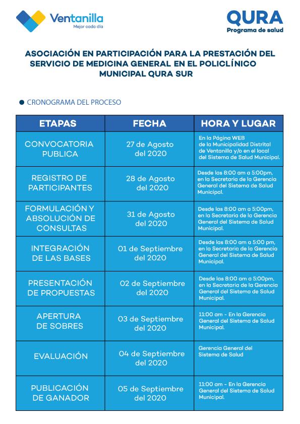 CRONOGRAMA_MEDICINA_GENERAL_QURA_SUR