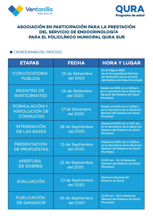 CRONOGRAMA_QURA_SUR